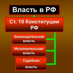 Органы власти Котельнича